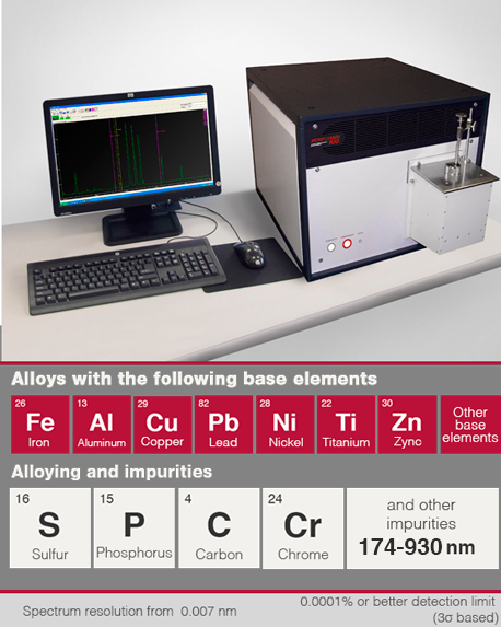 Buy spectrometer for analysis of metals and alloys