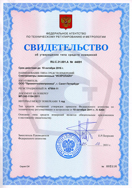 Measuring instrument type approval certificate